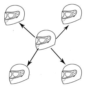 intercomunicador-sena-intercomunicador-cardo-2