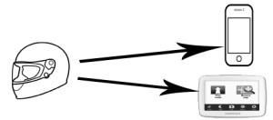 intercomunicador-sena-intercomunicador-cardo